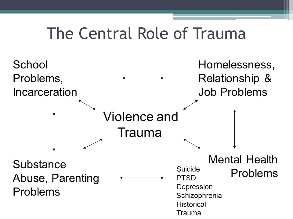 The Central Role of Trauma
