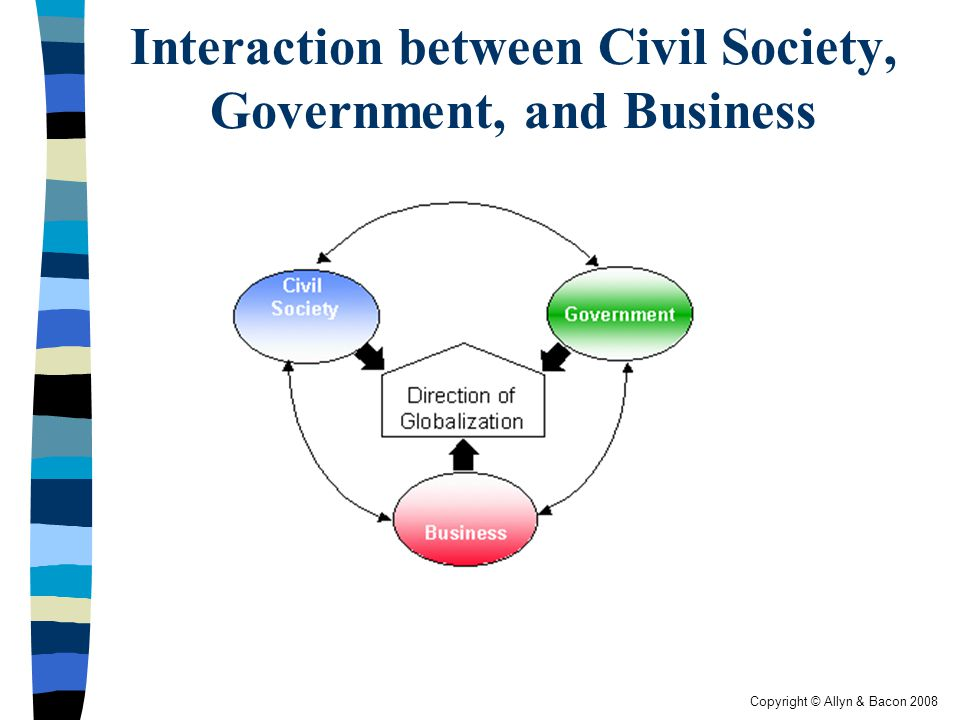 Interaction between Civil Society, Government, and Business