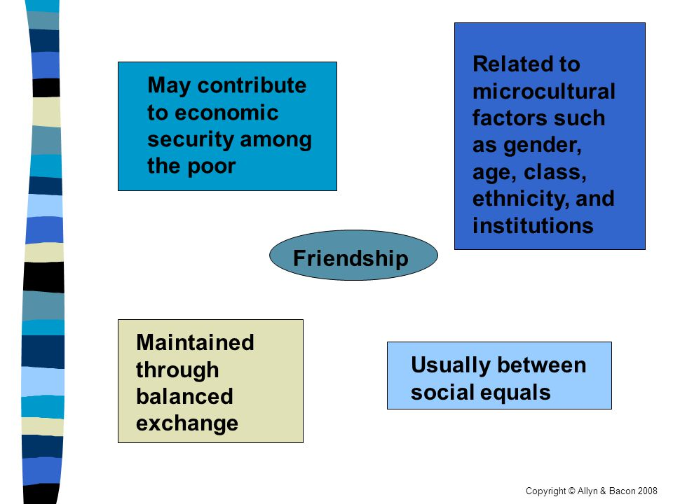 Related to microcultural factors such as gender, age, class, ethnicity, and institutions