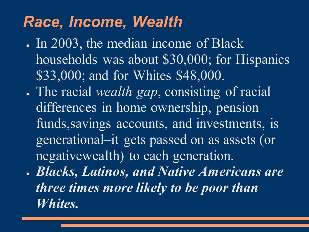 Race, Income, Wealth In 2003, the median income of Black households was about $30,000; for Hispanics $33,000; and for Whites $48,000.