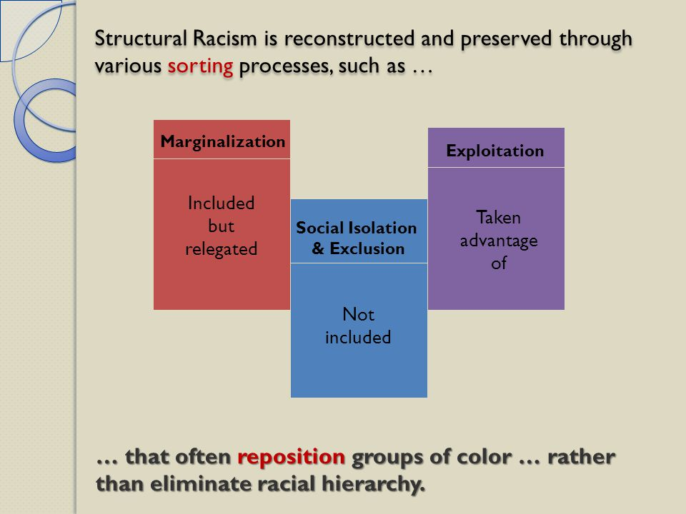 Structural Racism is reconstructed and preserved through various sorting processes, such as …