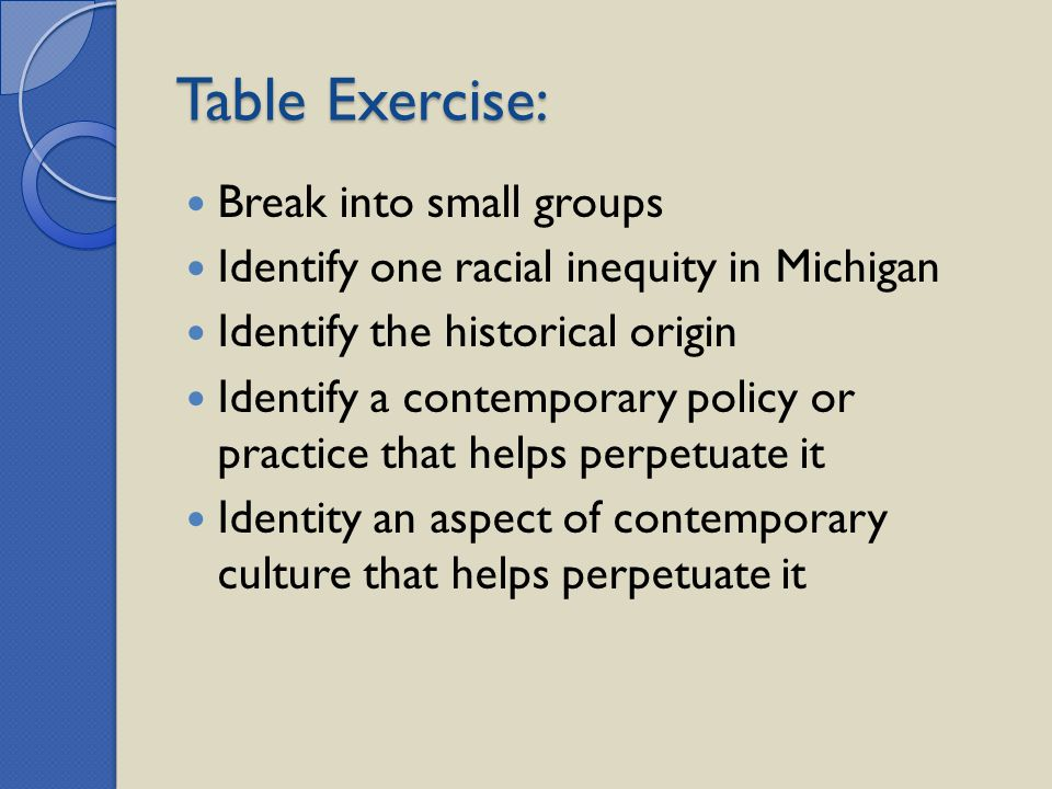 Table Exercise: Break into small groups