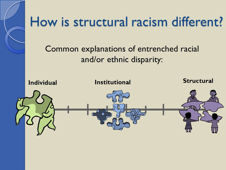 How is structural racism different
