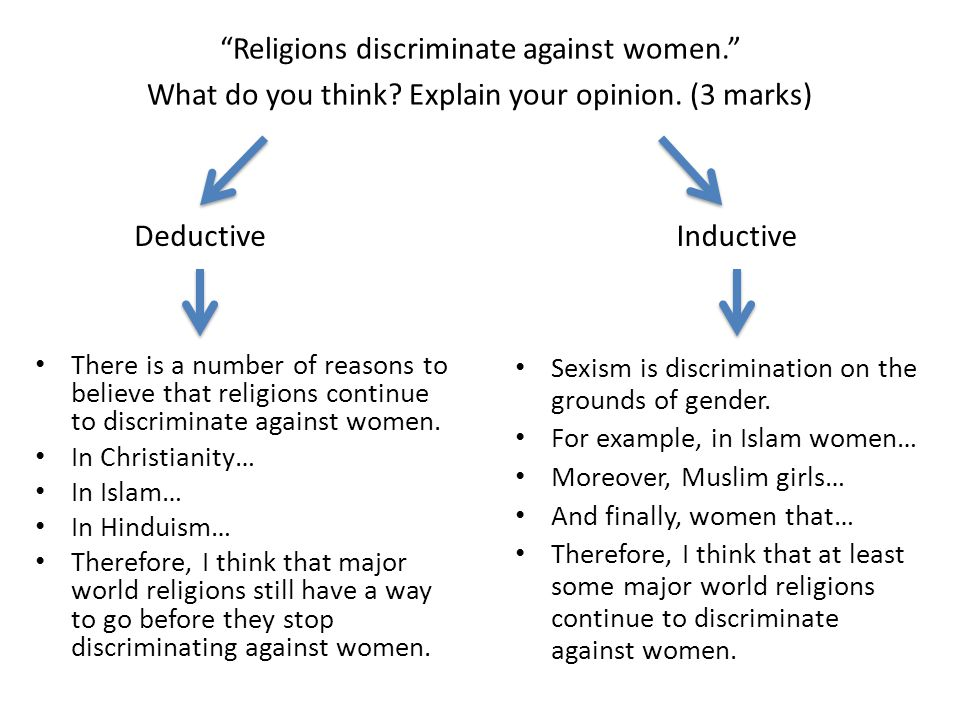 Religions discriminate against women. What do you think