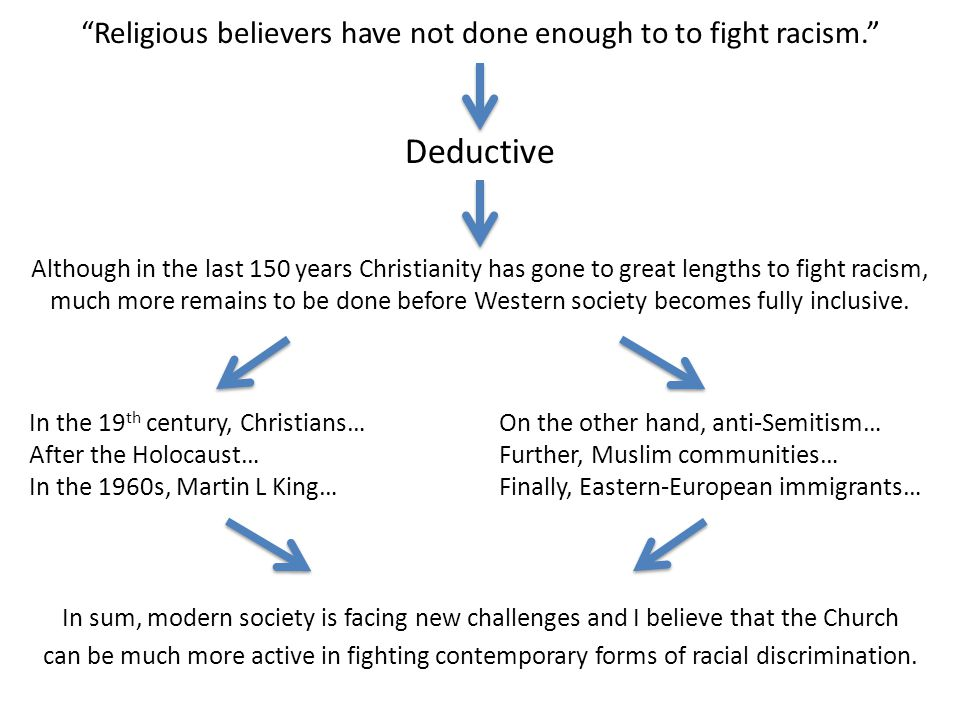 Religious believers have not done enough to to fight racism.