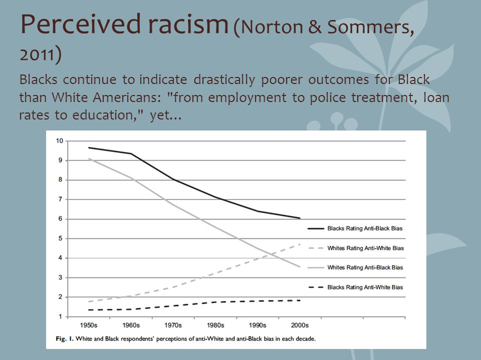 Perceived racism (Norton & Sommers, 2011)