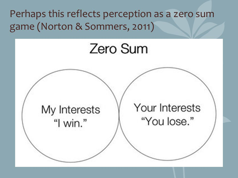 Perhaps this reflects perception as a zero sum game (Norton & Sommers, 2011)