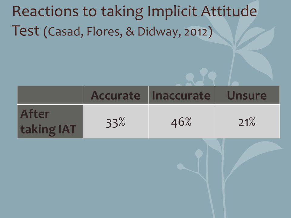 Reactions to taking Implicit Attitude Test (Casad, Flores, & Didway, 2012)