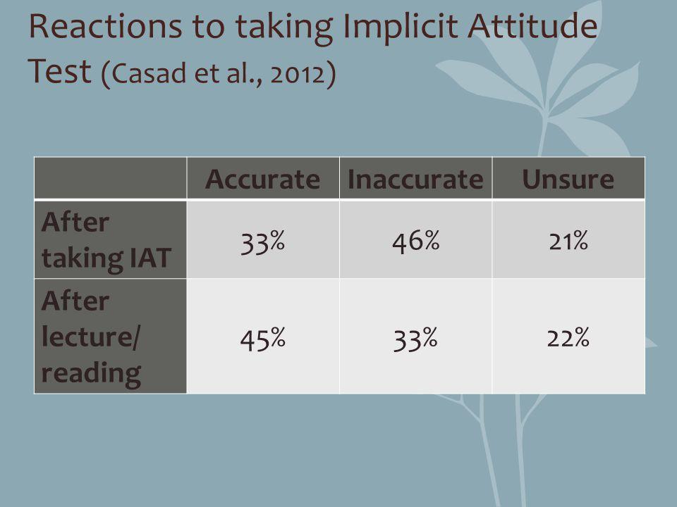 Reactions to taking Implicit Attitude Test (Casad et al., 2012)