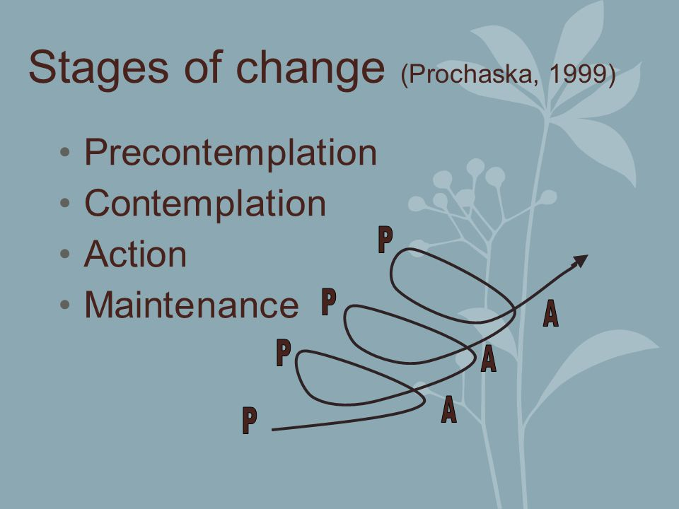 Stages of change (Prochaska, 1999)