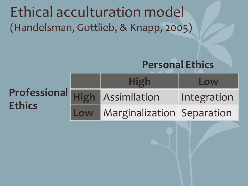 Ethical acculturation model (Handelsman, Gottlieb, & Knapp, 2005)