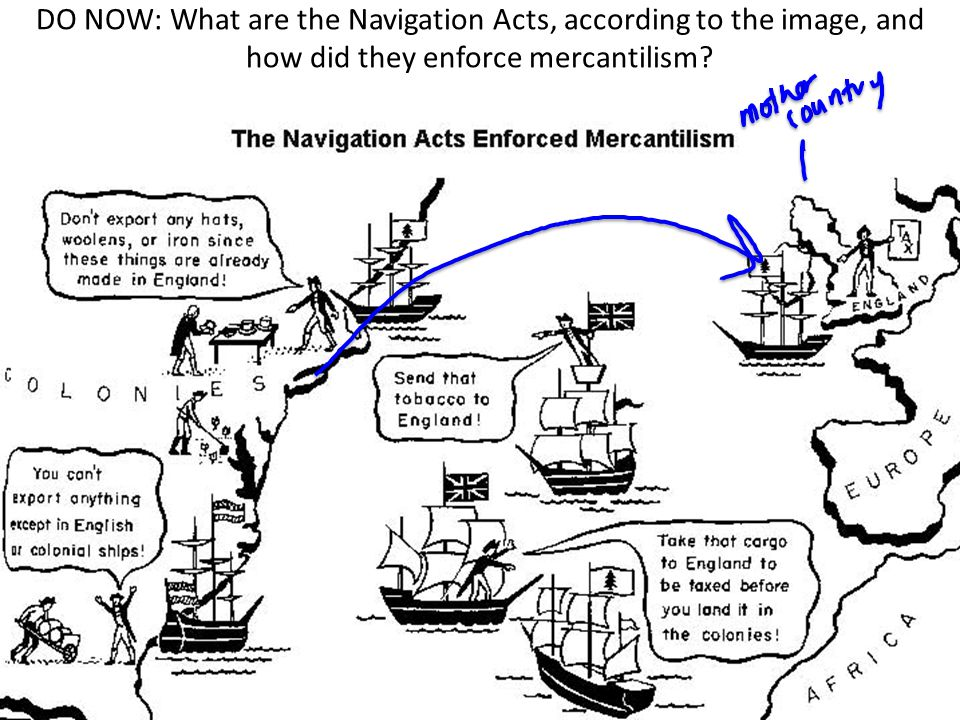 DO NOW: What are the Navigation Acts, according to the image, and how did they enforce mercantilism