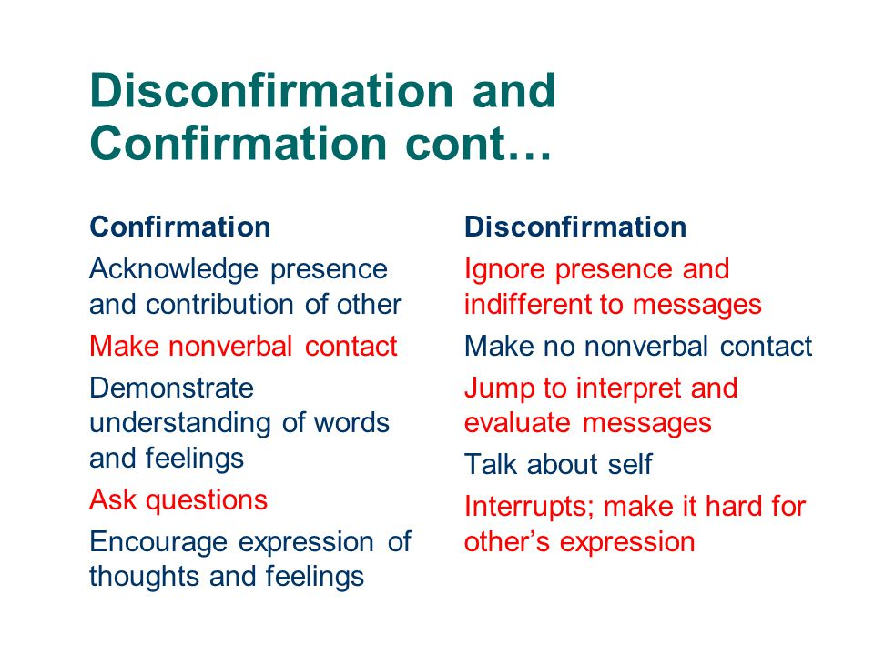 Disconfirmation and Confirmation cont…