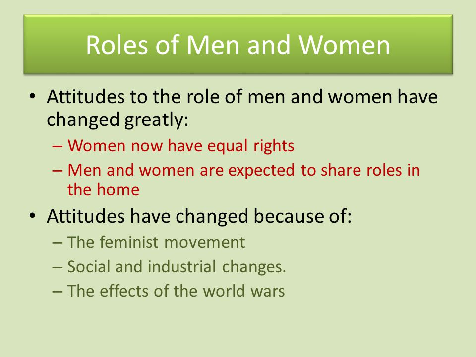 Roles of Men and Women Attitudes to the role of men and women have changed greatly: Women now have equal rights.