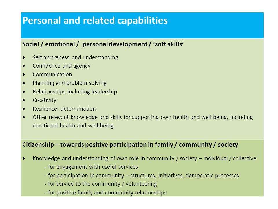 Personal and related capabilities