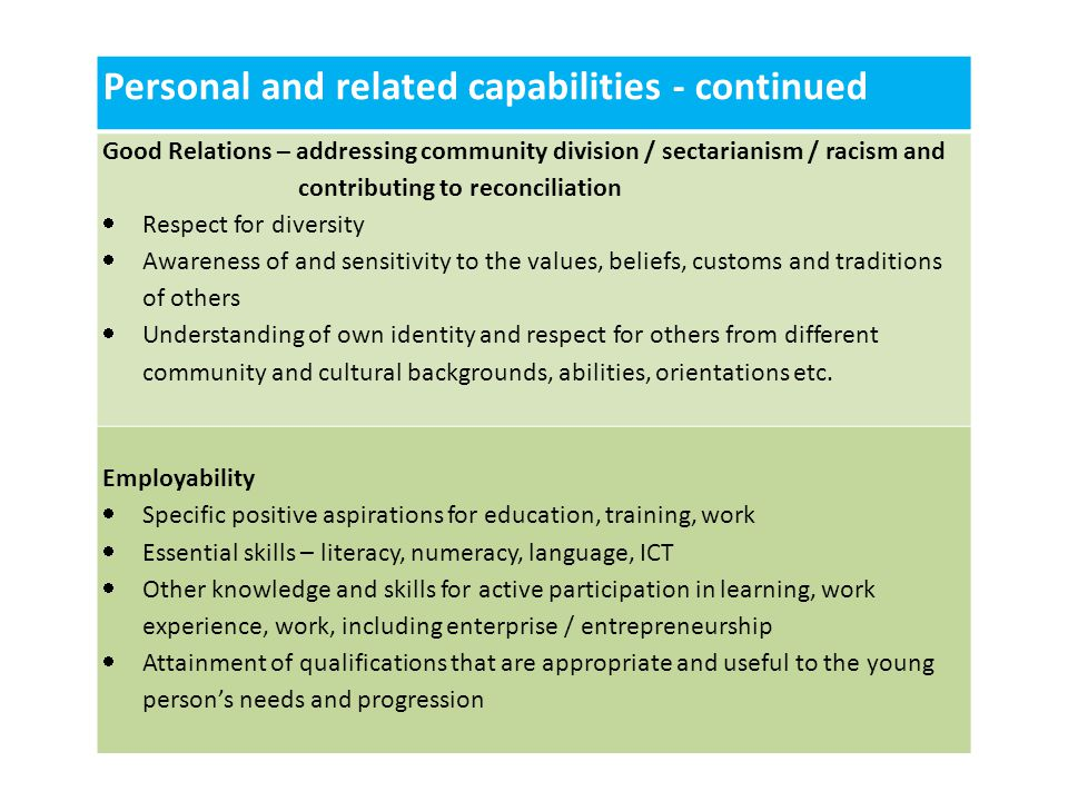Personal and related capabilities - continued