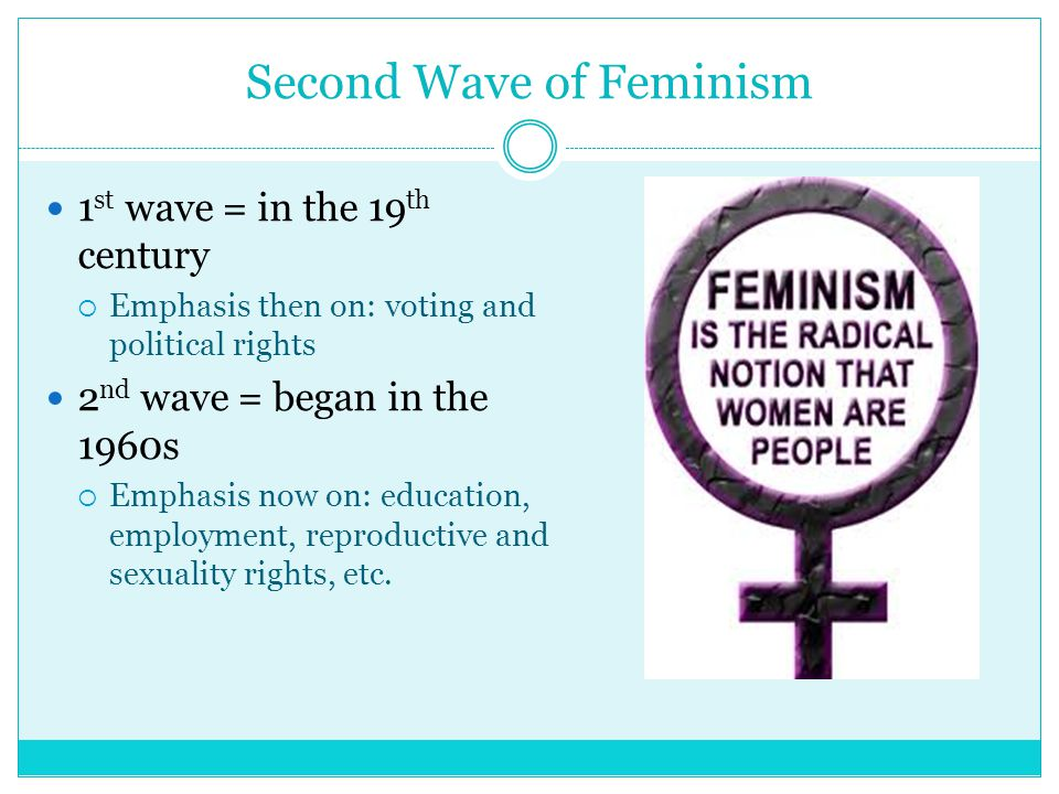 Second Wave of Feminism