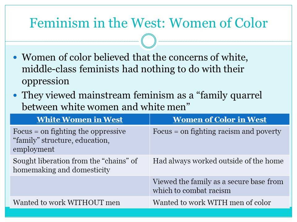 Feminism in the West: Women of Color
