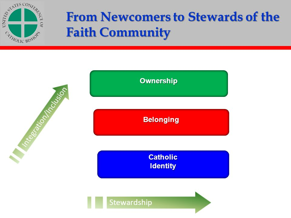 From Newcomers to Stewards of the Faith Community