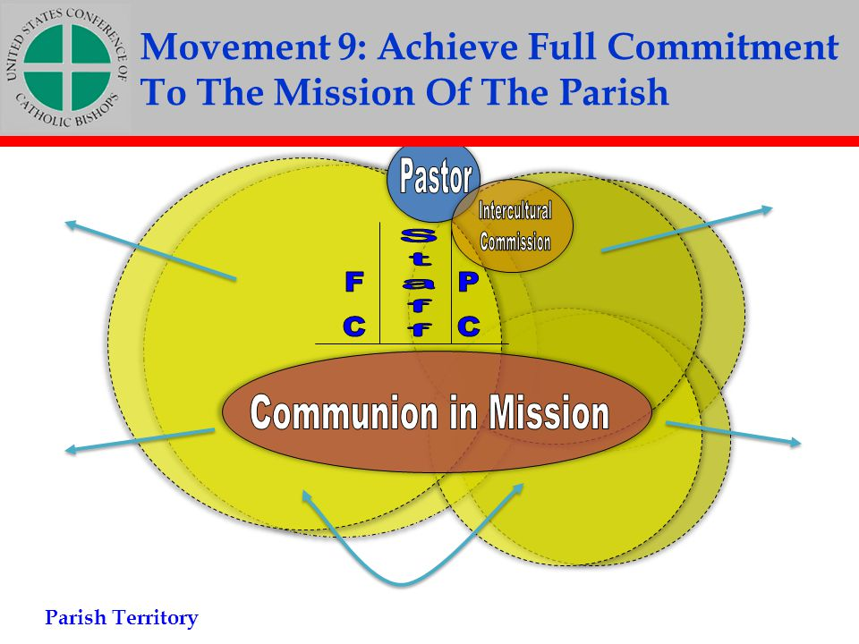 Pastor Intercultural Commission Staff FC PC Communion in Mission