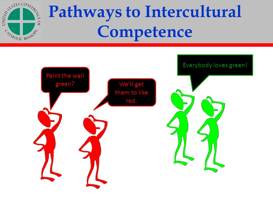 Pathways to Intercultural Competence