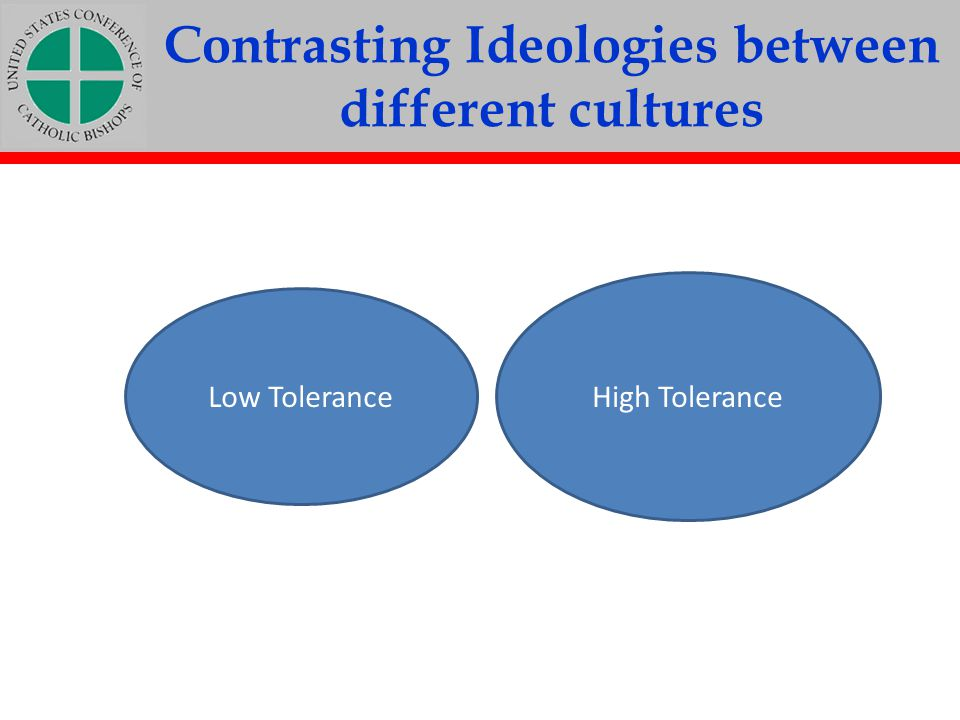 Contrasting Ideologies between different cultures