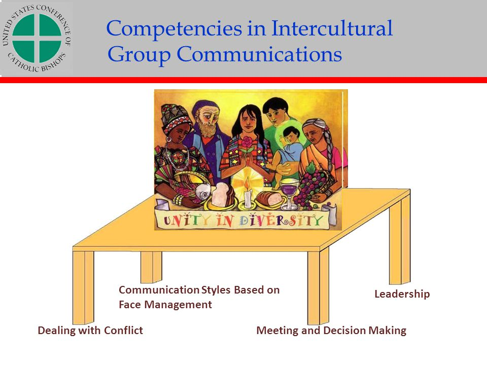 Competencies in Intercultural Group Communications