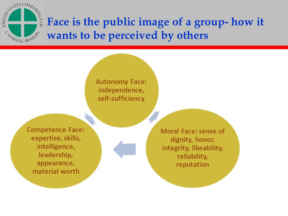 Autonomy Face: independence, self-sufficiency