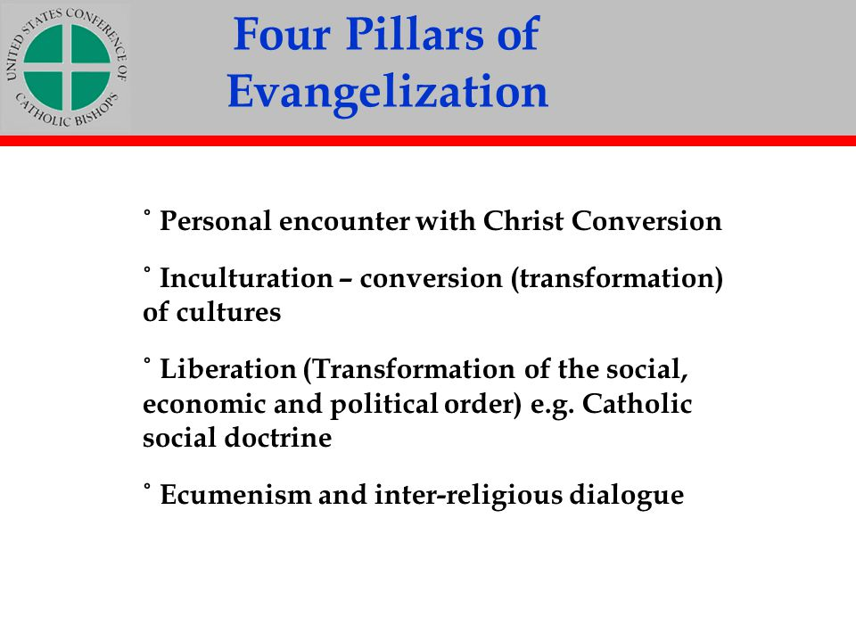 Four Pillars of Evangelization