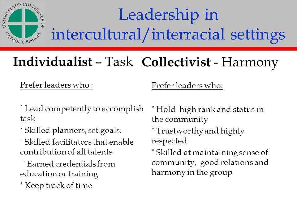 Leadership in intercultural/interracial settings