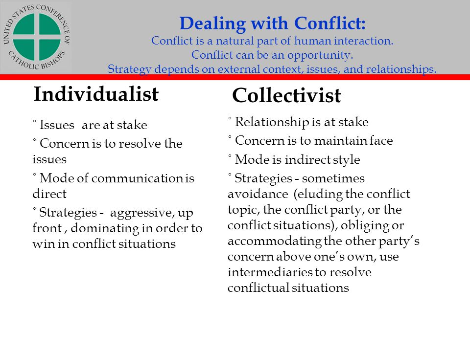 Individualist Collectivist