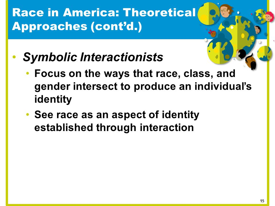 Symbolic Interactionists