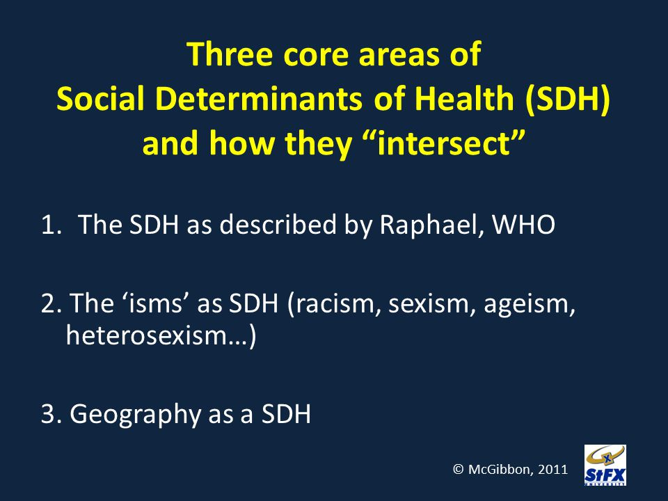 Three core areas of Social Determinants of Health (SDH) and how they intersect