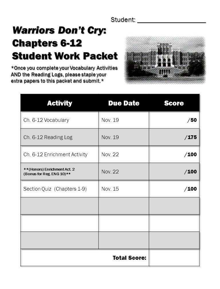 Warriors Don't Cry: Chapters 6-12 Student Work Packet