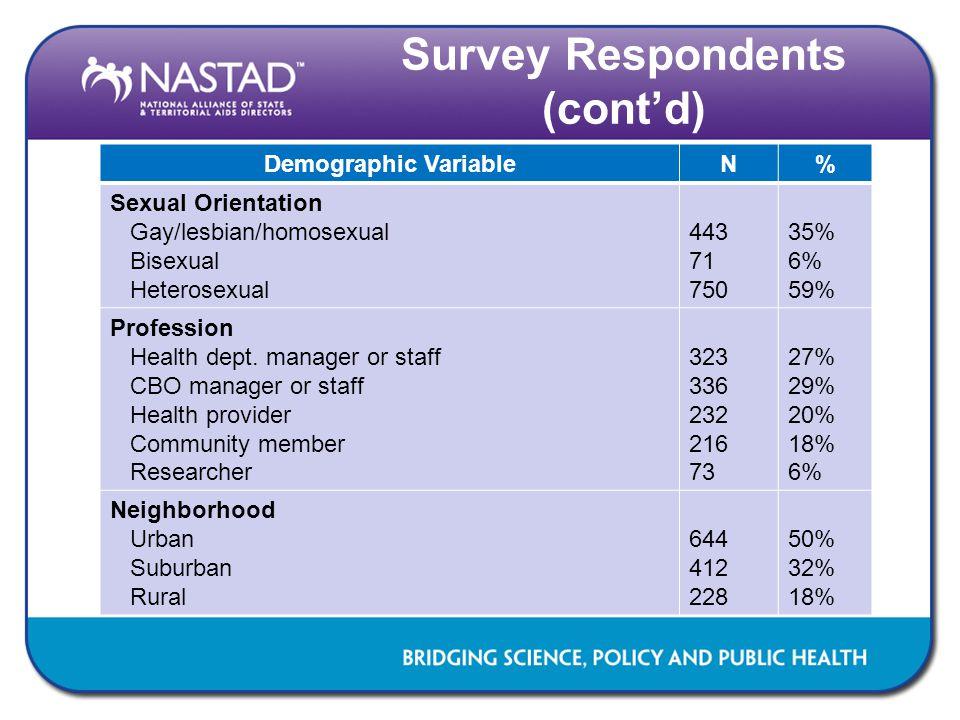 Survey Respondents (cont'd)