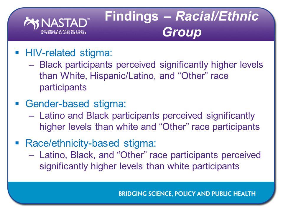 Findings – Racial/Ethnic Group