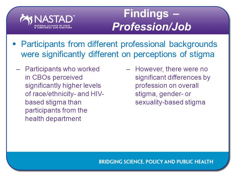 Findings – Profession/Job