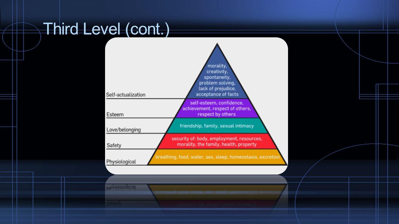 Third Level (cont.)