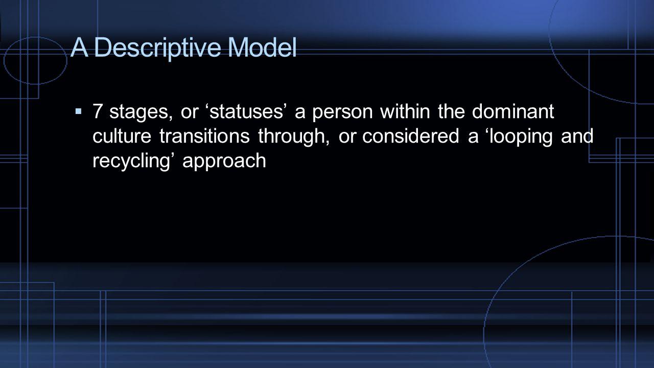 A Descriptive Model