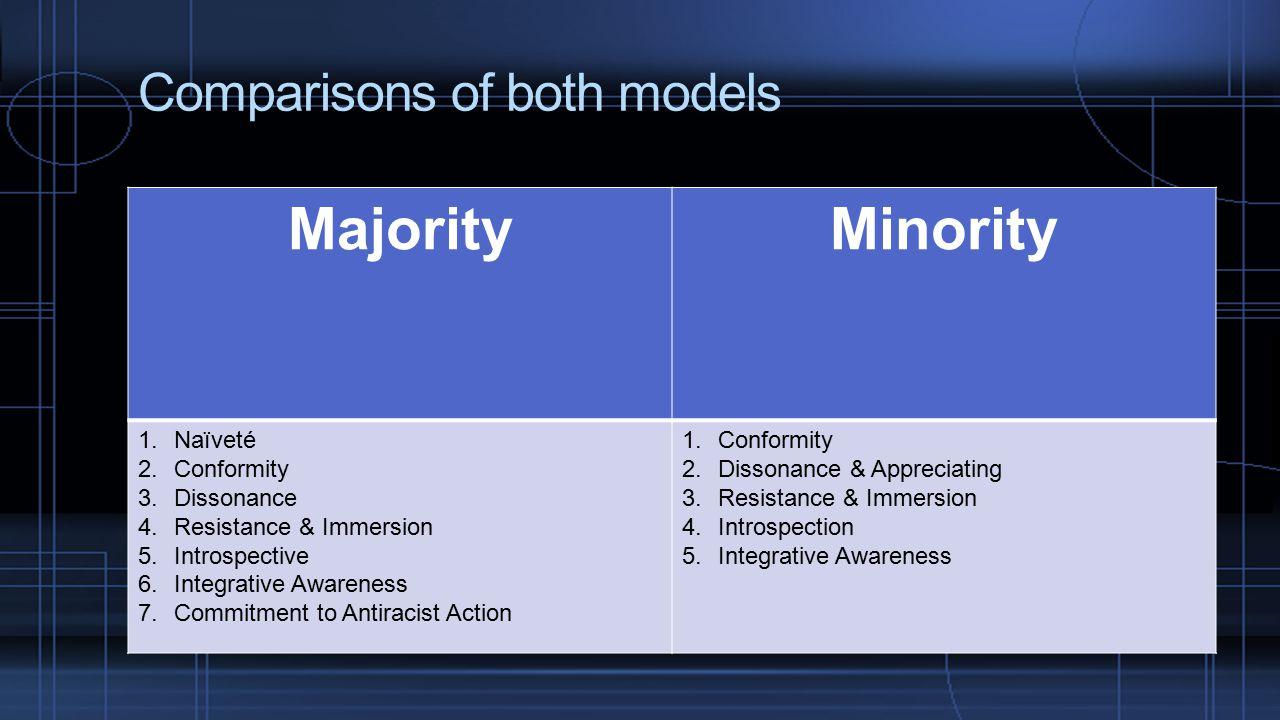 Comparisons of both models
