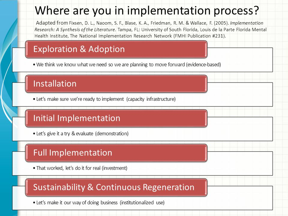 Where are you in implementation process. Adapted from Fixsen, D. L