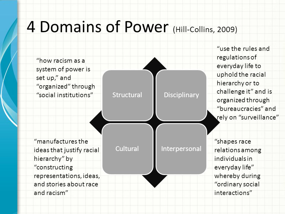 4 Domains of Power (Hill-Collins, 2009)
