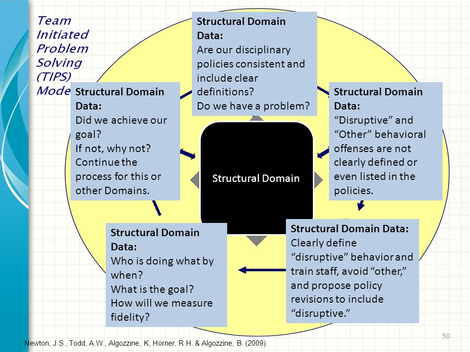 Structural Domain Data:
