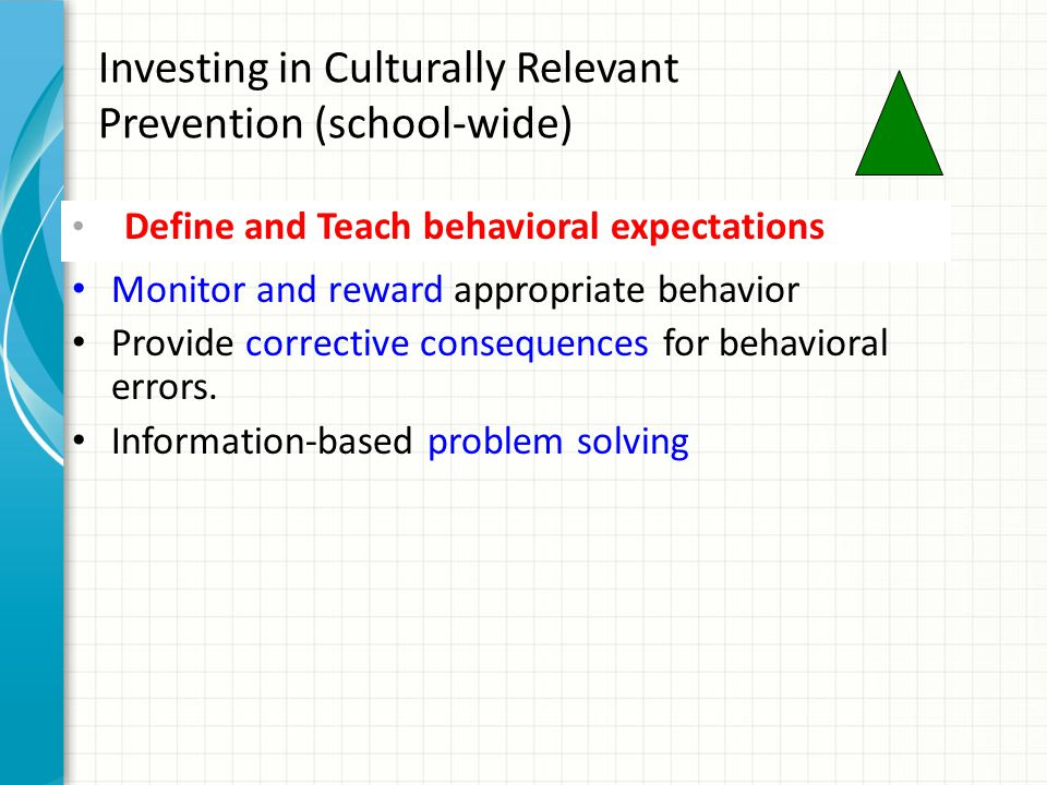 Investing in Culturally Relevant Prevention (school-wide)