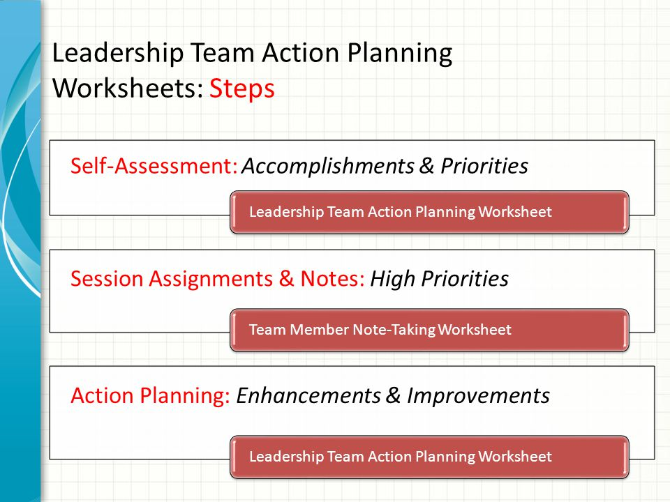 Leadership Team Action Planning Worksheets: Steps
