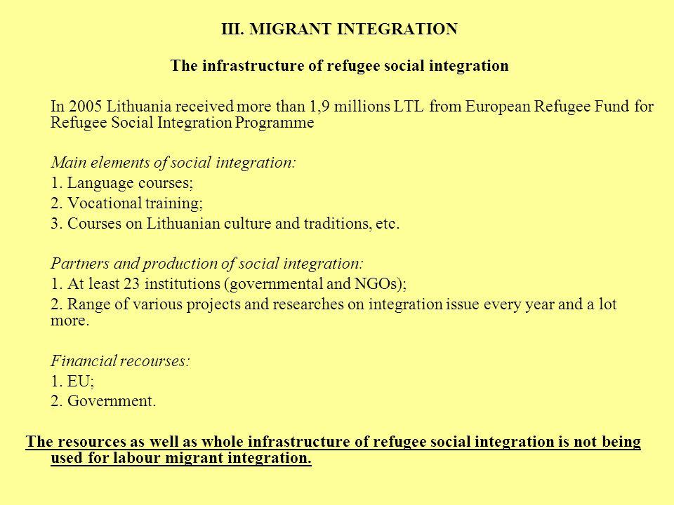 III. MIGRANT INTEGRATION