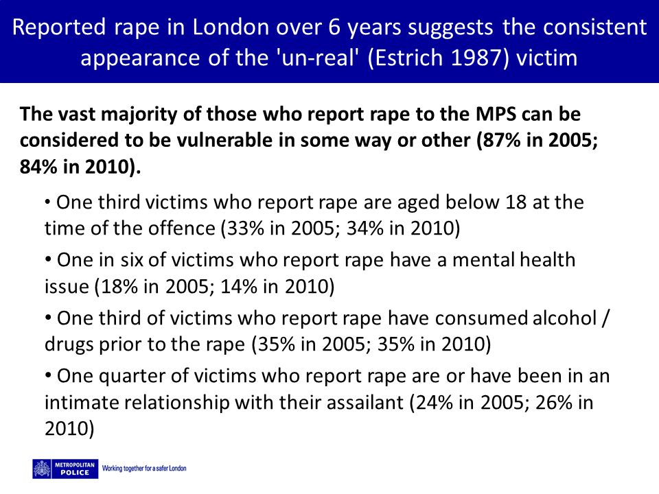 Reported rape in London over 6 years suggests the consistent appearance of the un-real (Estrich 1987) victim