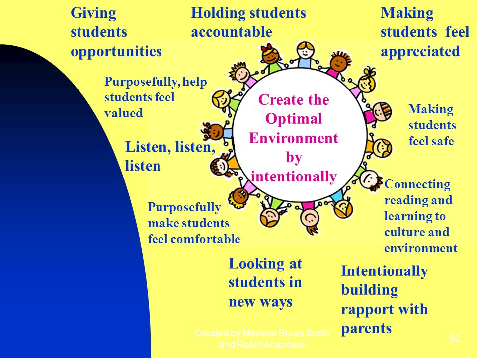 Create the Optimal Environment by intentionally