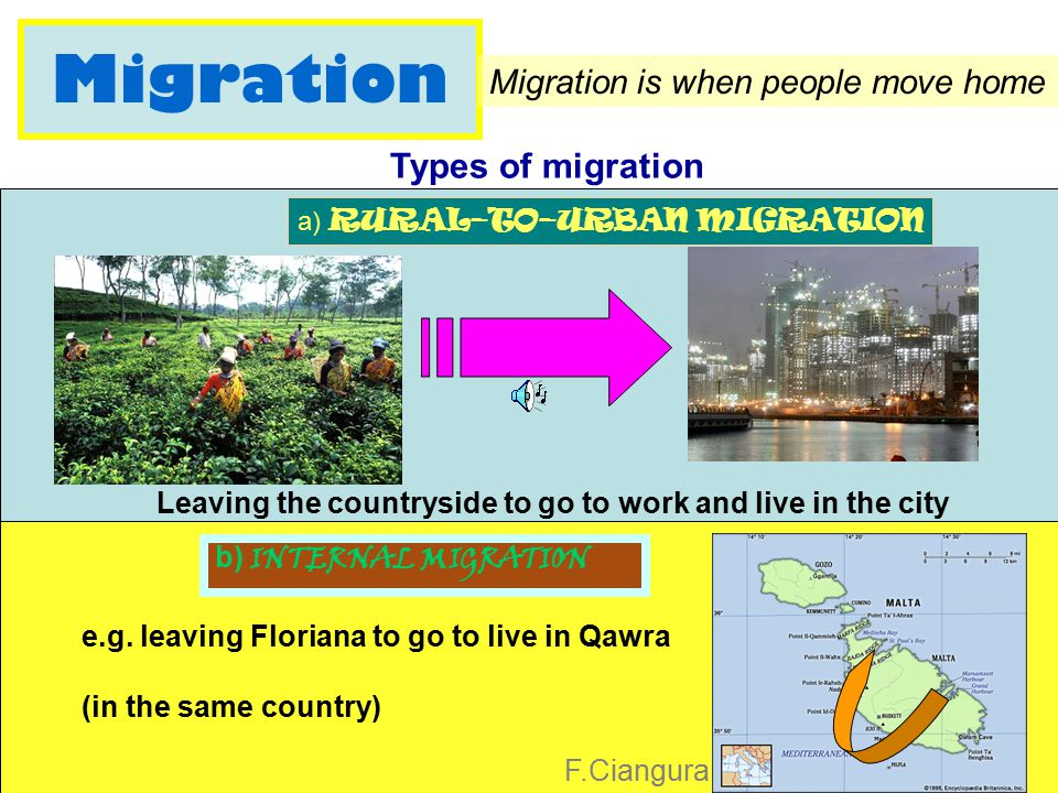 Migration Types of migration Migration is when people move home