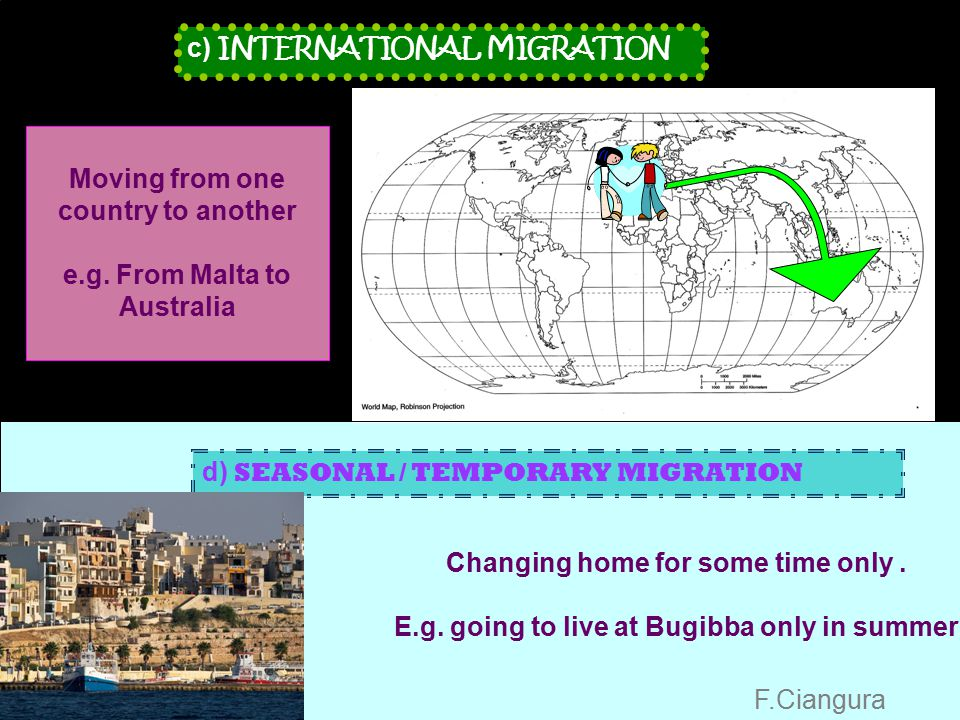 c) INTERNATIONAL MIGRATION